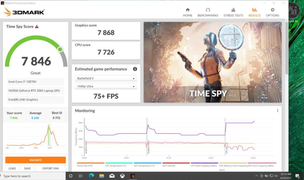 《 3D Mark Time Spy 》得分達 7,846 分