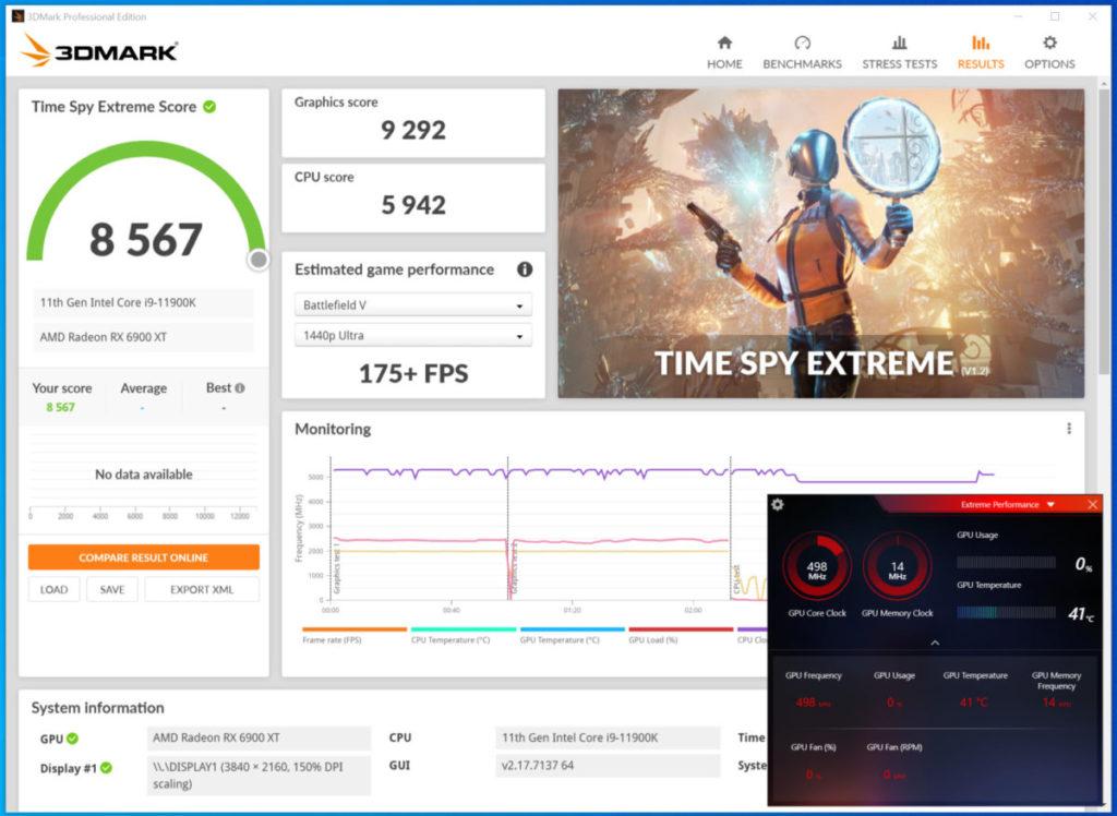 《 3D Mark Time Spy Extreme 》測試得分為 8,567