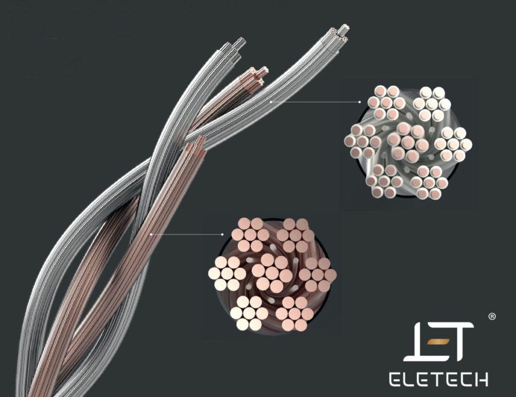 買上述任何一款耳機均額外加送Eletech專屬調音單晶銅銀混編線材。