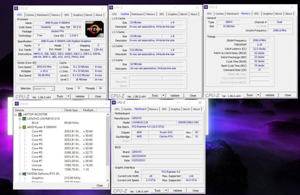 參考 AMD Ryzen 9 5900HX 平台在工作時脈沒有太大的優勢,但因採用 RTX 3080 Laptop GPU OC 版,可以大大補償遊戲性能的劣勢。