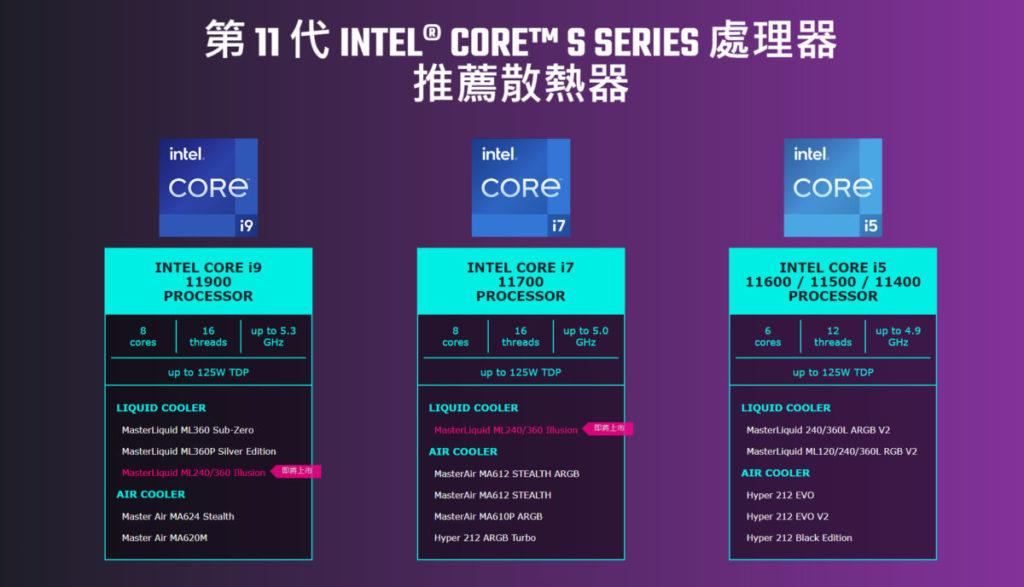 針對 Intel 11 代 Core CPU , Cooler Master 一連推出 MasterLiquid ML240 ILLUSION 及 ML360 ILLUSION 全新水冷設備。