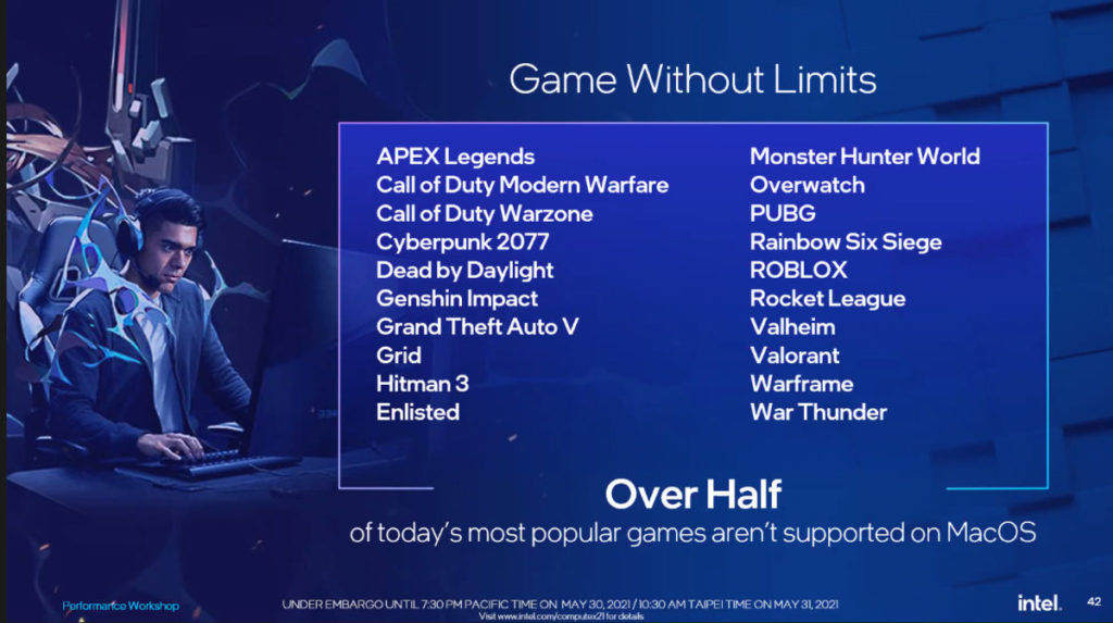 遊戲兼容性能一向是 Mac 機的弱項, Intel 對此大肆攻擊。
