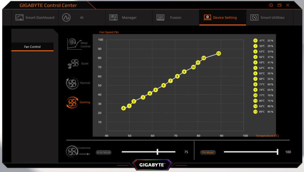 可以選擇 Gaming 優化的風扇轉速,甚至自訂轉速等。