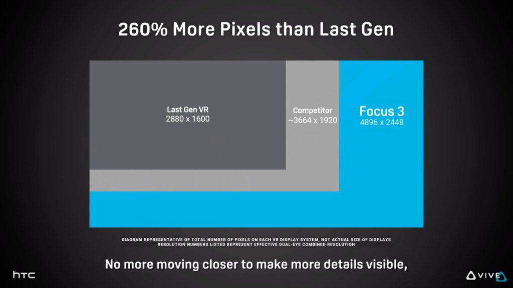 大幅提升解像度至 4896x2448 。