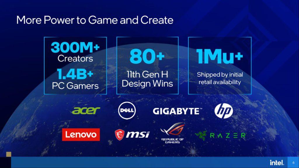 Intel 即場宣佈已有 80 款以上相關筆電會上市,包括 Acer 、 ASUS ROG 、 Dell 、 Gigabyte 、 HP 、 Lenovo 、 MSI 及 Razer 等品牌。