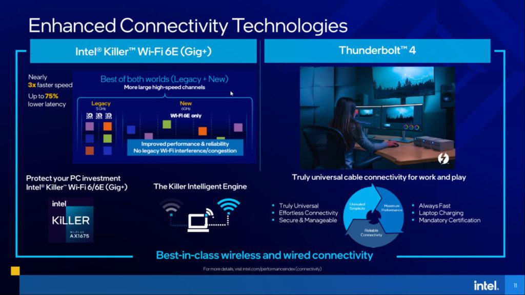 新筆電將廣泛採用 Wi-Fi 6E 並支援 Thunderbolt 4 等接口