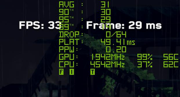 使用 《 Watch Dogs: Legion 》@4K 測試,因應測試場景不同而影響 CPU 工作溫度。圖中最高測試溫度為 62℃。