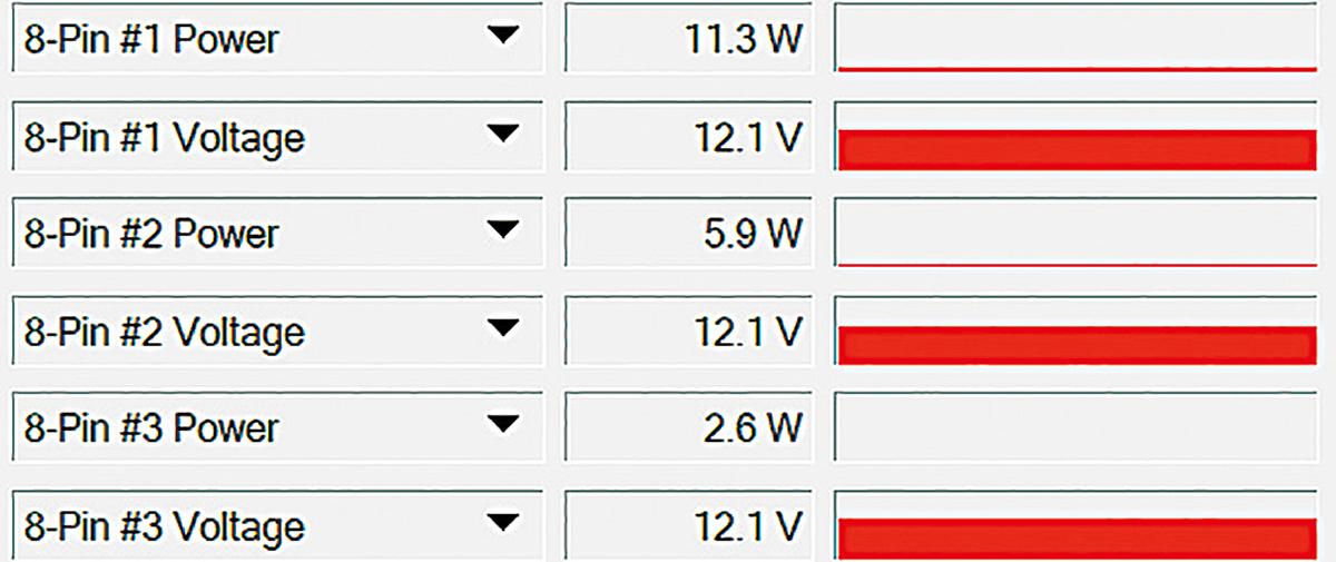在《GPU-Z》可見有三組 8-Pin Power。