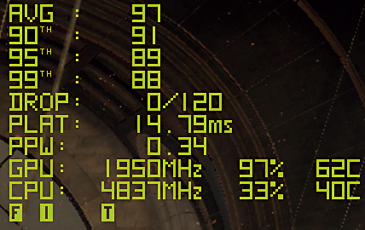 GPU 1,950MHz及CPU 4,837MHz,工作溫度分別為 62℃ 及 40℃。