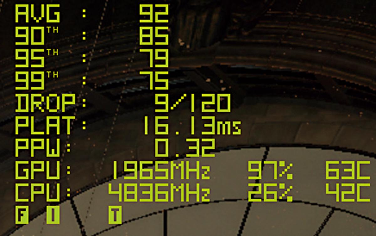 GPU 1,965MHz及CPU 4,836MHz,工作溫度分別為 63℃ 及 42℃。雖然 CPU 時脈沒太大變化,但因為 GPU 工作時脈有所提升,所以令 CPU 工作量有所增加。