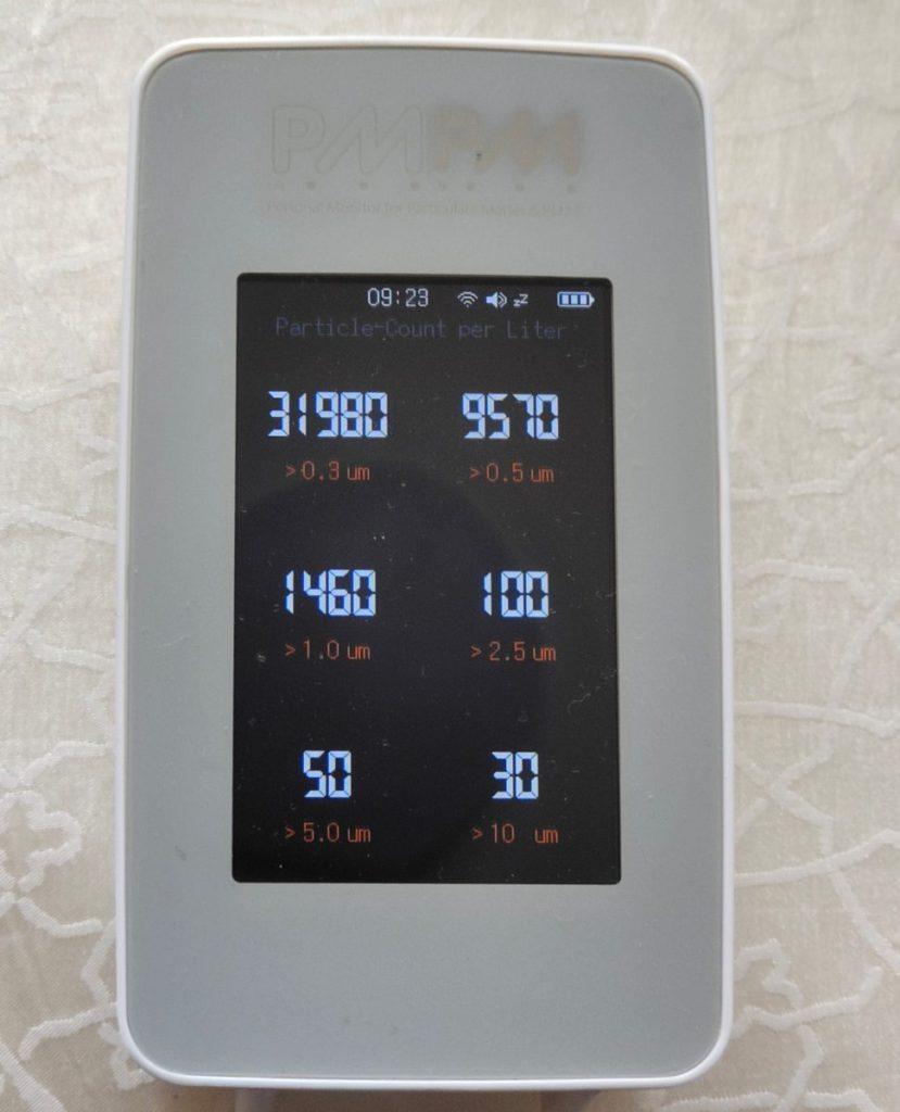每公升 PM 粒量的綜合顯示。