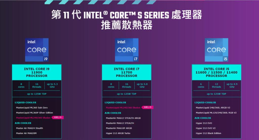 Cooler Master 網站顯示, MasterAir MA624 Stealth 足以支援旗艦級的 Core i9 處理器散熱所需。