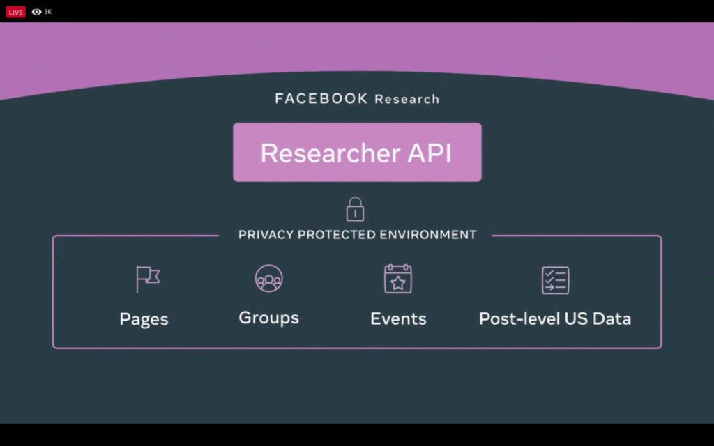Researcher API 包括四項數據,供學術研究。