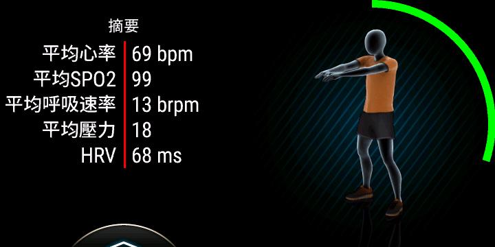 健康快報功能是利用2分鐘去偵測心率、心率變異、脈搏血氧濃度及呼吸與壓力指數等數;運動指導功能可由手錶上屏幕觀看模擬動畫進行訓練,令肌力或心肺等訓練更加方便。