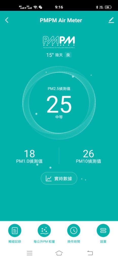 實時 PM 2.5 監測數據。