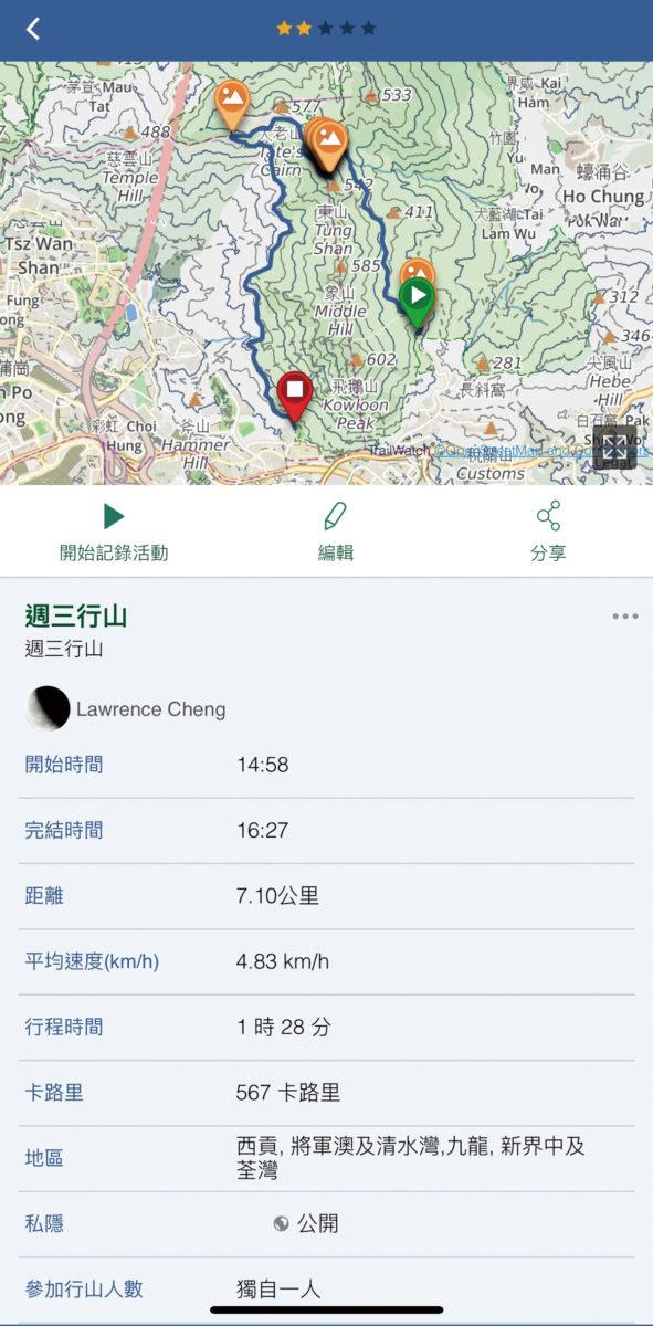 行程開始時按下啟動,app 便會用 GPS 記錄行山路線,包括高度變化等,沿路「打卡」也會加入位置標記,最後可見到行了多少距離、平均速度等,還可選擇發送至社交平台,即時以 5G 網絡分享靚相。