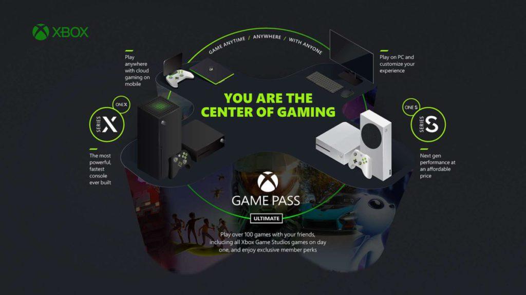 透過 Xbox 雲端遊戲,玩家可以與朋友隨時隨地以各種裝置一同遊玩,遊戲進度亦儲存在雲端,所以無論身處哪裡都可以續玩遊戲。