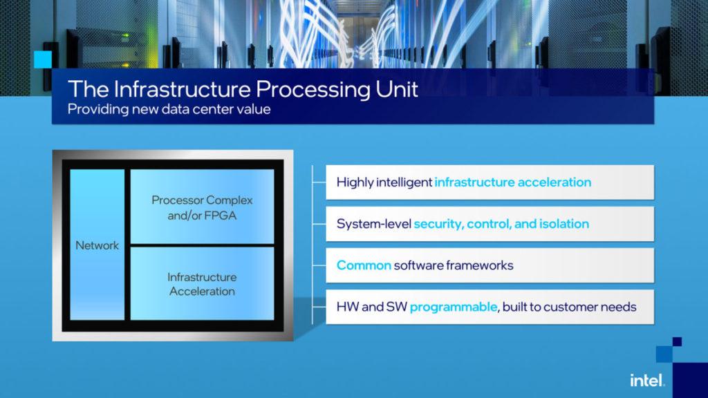 英特爾 IPU 採用 FPGA 和 ASIC ,實為 SmartNIC。