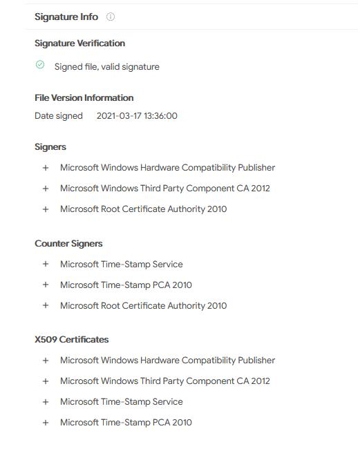 內含惡意軟件的 Netfilter 是在 3 月獲 Microsoft 簽署的。