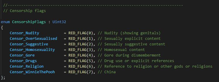 在最後一段列明「 Censor_WinnieThePooh 」和「 China 」。