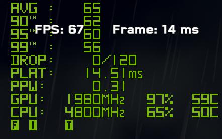 GPU 1,980MHz及CPU 4,800MHz,工作溫度分 別為59℃及50℃。可見 ROG Strix RTX 3070 Ti OC 及ROG RYUJIN II 360 水冷的威力,使工作溫度幾乎沒有隨GPU 及CPU 工作時脈拉高而提升。
