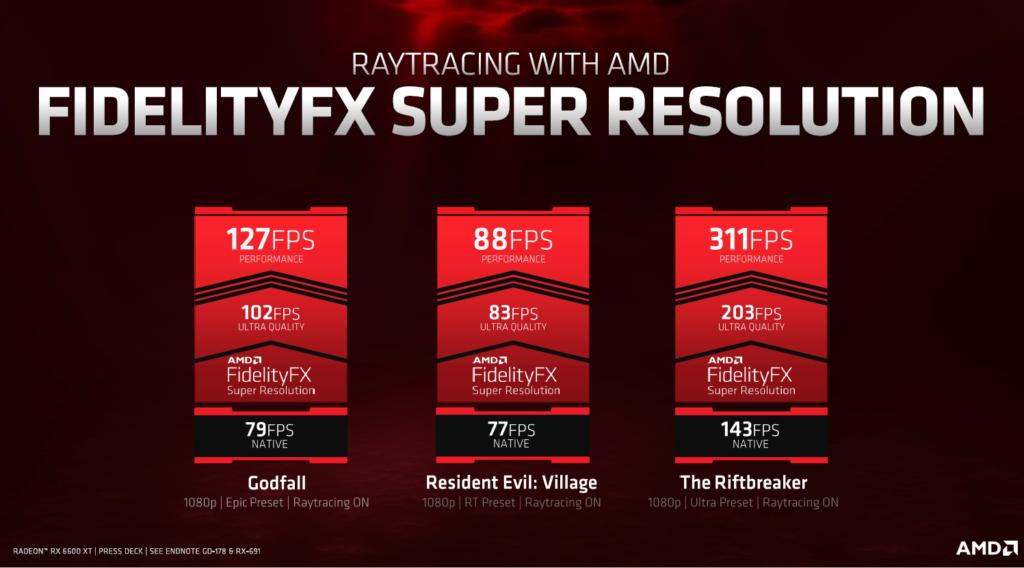 在 FSR 技術下,在《 Godfall 》、《 Resident Evil: Village 》及《 The Riftbreaker 》 @Ray-Tracing下最高為 127fps 、 88fps 及 311fps 。