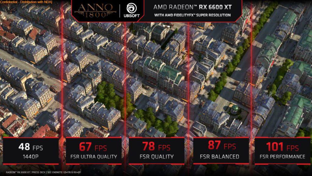 以 RX 6600 XT 在 FSR 技術下,不同設定下的《 Anno 1800 》取得 fps 及畫質。
