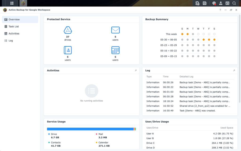 Synology 的雲端服務備份方案 Active Backup for Google Workspace