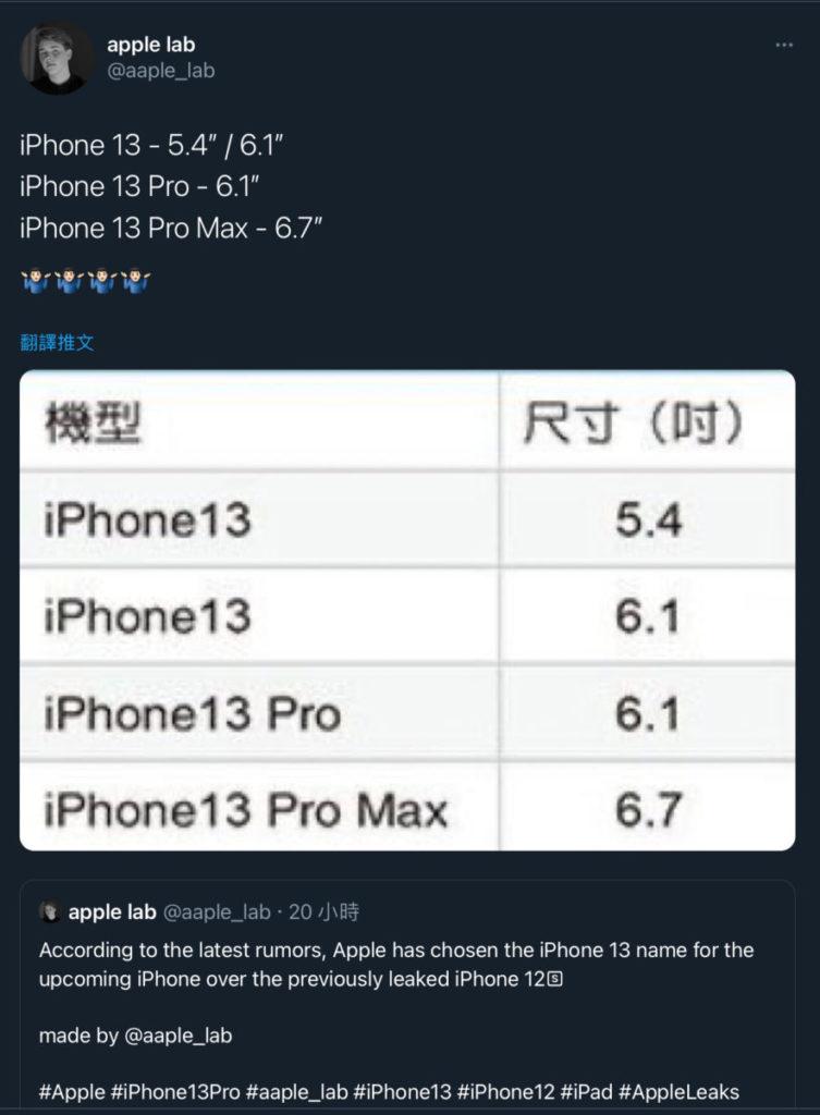 有爆料人指 Apple 已決定今年 iPhone 13 的名稱,各款手機屏幕尺寸也與去年相同。
