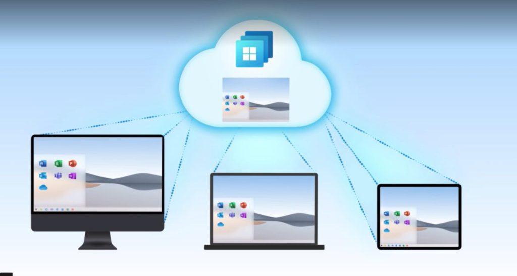 Windows 365 無論應用程式、資料還是設定都是存放在雲端,所以無論在任何地方,使用任何裝置,使用體驗都保持一致,並可以隨時接手繼續工作。