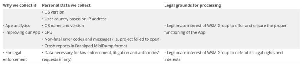 《 Audacity 》私隱通告中列出所收集的資料和用途。
