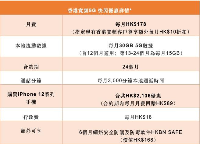 香港寬頻 5G 數據快閃優惠