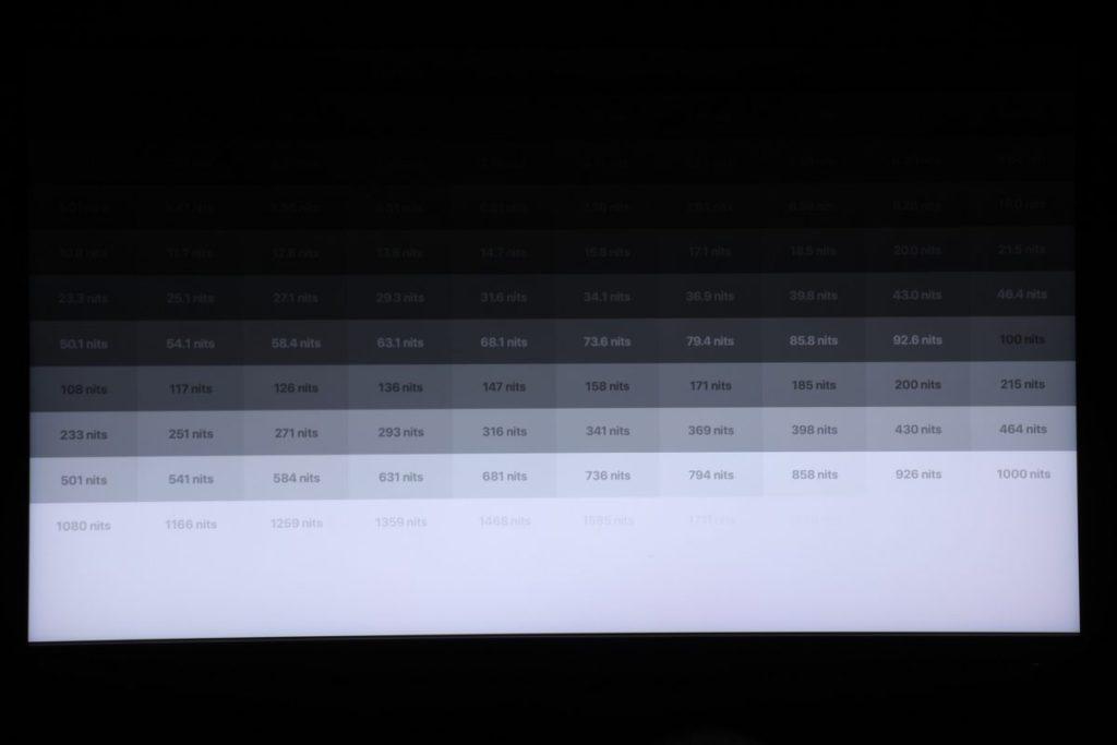 雖然官方稱 SWIFT PG32U QX 的最高亮度只達1,400nits,但筆者於影片測試時最高可清晰看到1,711nits的位置,亮度十分足夠。(留意相機拍攝效果與實際觀看有出入)