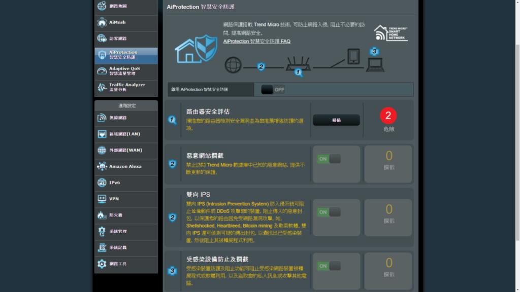 AiProtection Pro為網絡安全把關,亦有完善的家長管理功能。