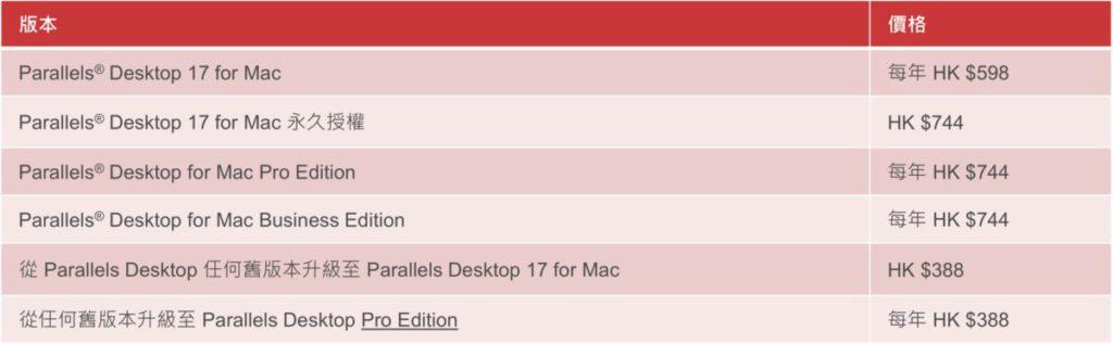 Parallels Desktop 17 維持上一代價格不變。