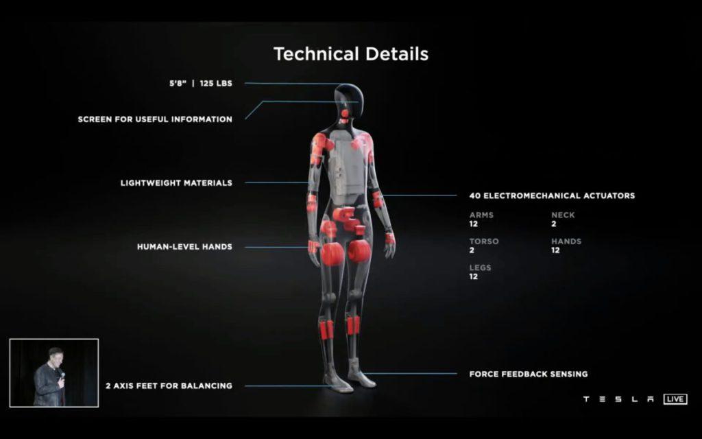 頭部裝有顯示屏顯示有用信息,身上有 40 個機電驅動器。