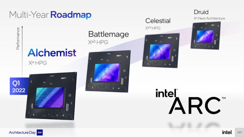 同場公佈未來 3 代產品的 Roadmap,並以 RPG 職業種族命名,包括 Battlemage Xe2 HPG 、 Celestial Xe3 HPG 及 Druid Xe Next Architecture 。