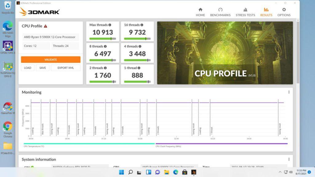 3DMark CPU Profile於Max Threads時得分達到10,913分的高分數。