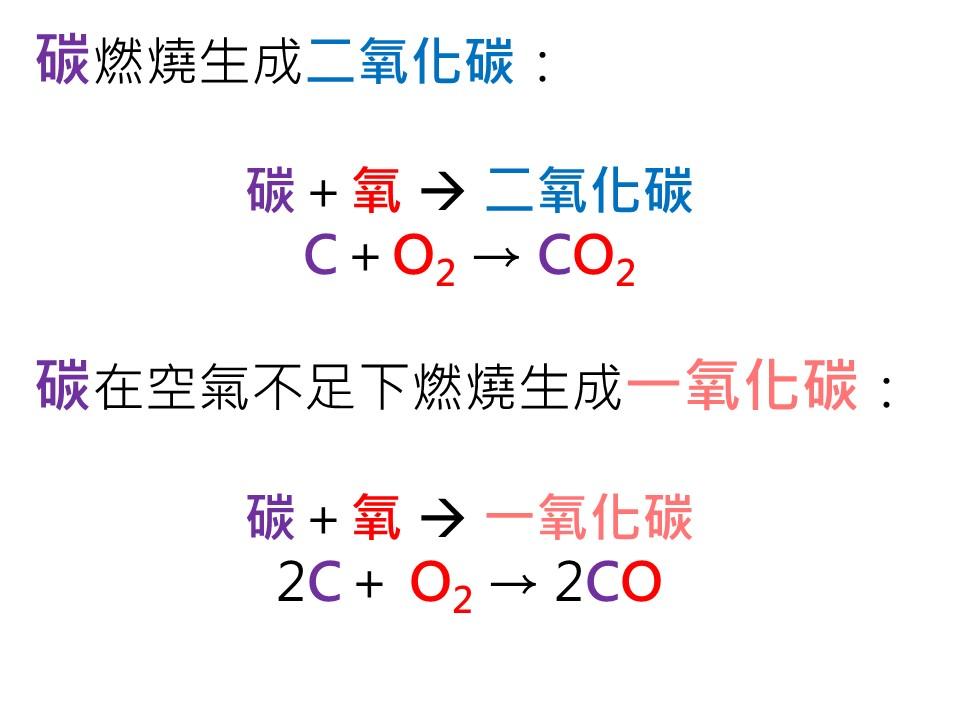 在氧氣不足的情況下燃燒蠟燭,會造成不完全燃燒而產生一氧化碳。