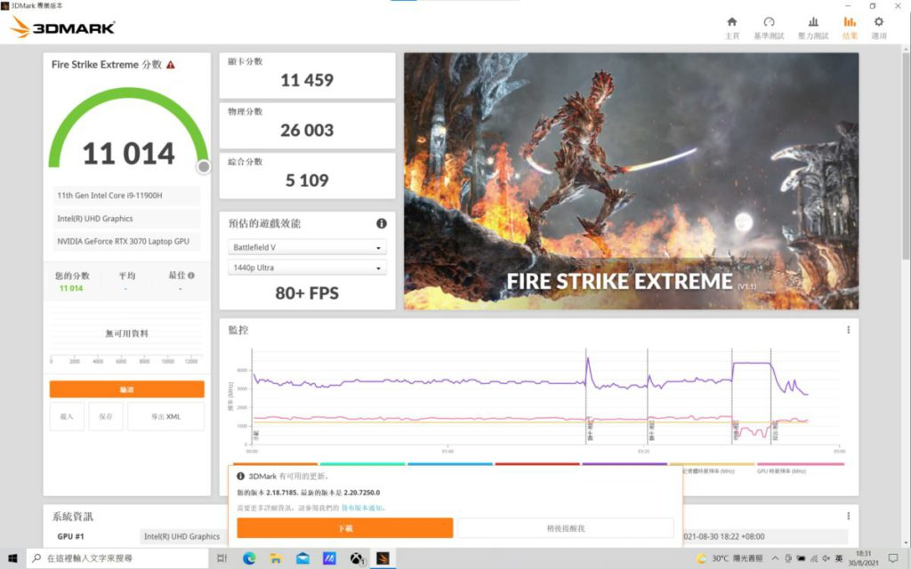 3DMark Fire Strike Extreme 測試得分11,014分,在3A級大作以最高效能設定運作絕不成問題。