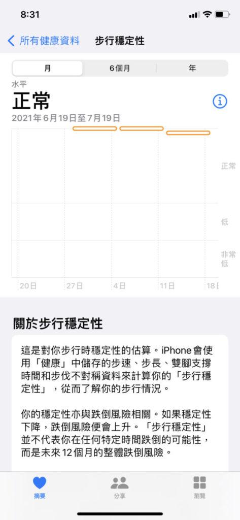 「步行穩定性」功能透過 iPhone 感測器收集用戶步行時的資料,從而提供用戶 12 個月內跌倒風險的資訊。只要在 iOS 15 的《健康》 App 裡設定性別、身高、體重等資料,就會開始測量。