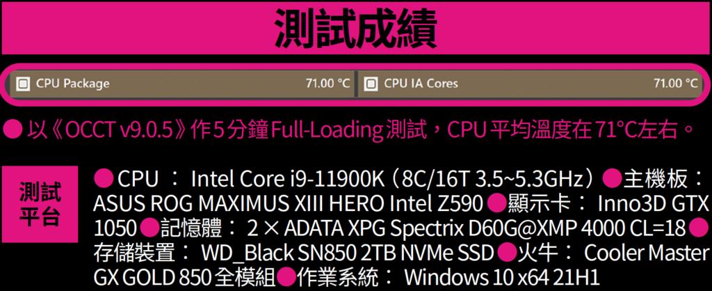 《OCCT v9.0.5》Full-Loading 測試