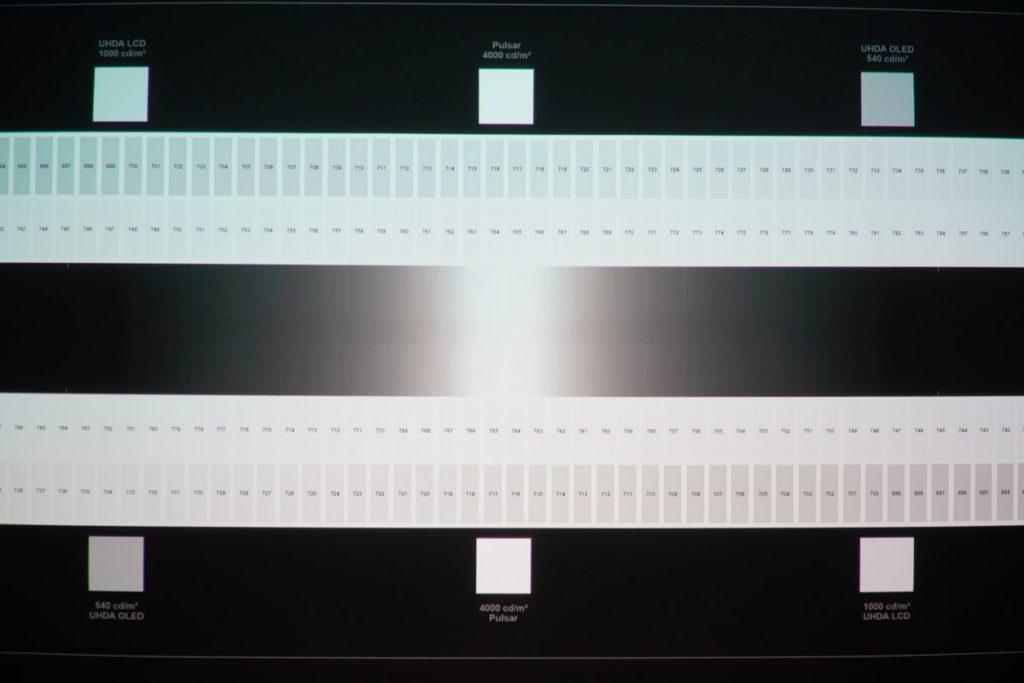 <亮度>ProArt A1的亮度表現,最高大約到778cd/m2左右,未算十分光,也是和沒有HDR支援和限制。