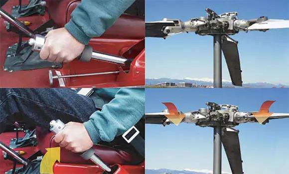 總距桿是用來控制旋翼總距和角度,以控制直升機升降。