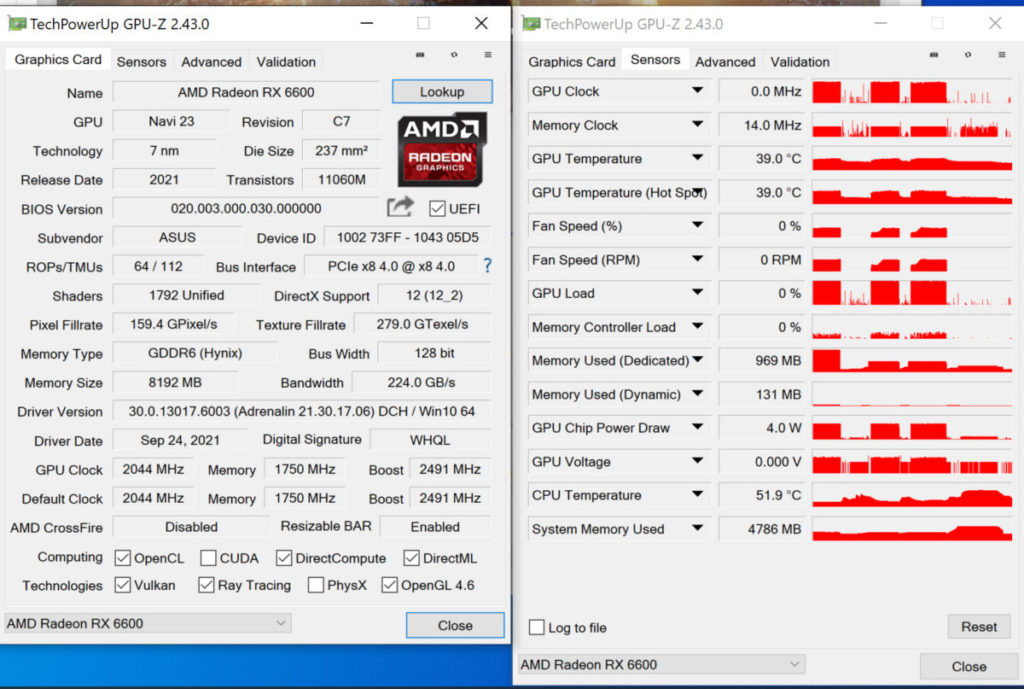 《 GPU-Z 》顯示 RX 6600 工作介面為 PCI-E 4.0 x8 ,在閒置時 GPU Chip Power 僅 4W。