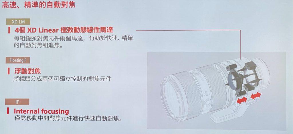 Sony FE 70-200mm F2.8 GM OSS II使用 2 組共 4 個 XD Linear馬達同步工作,對焦比第一代快 4 倍。