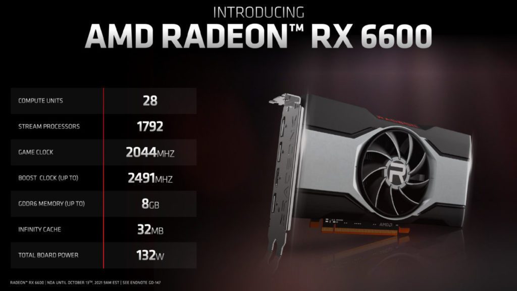 AMD RX 6600 的官方規格似乎沒較 RX 6600 XT 減少太多